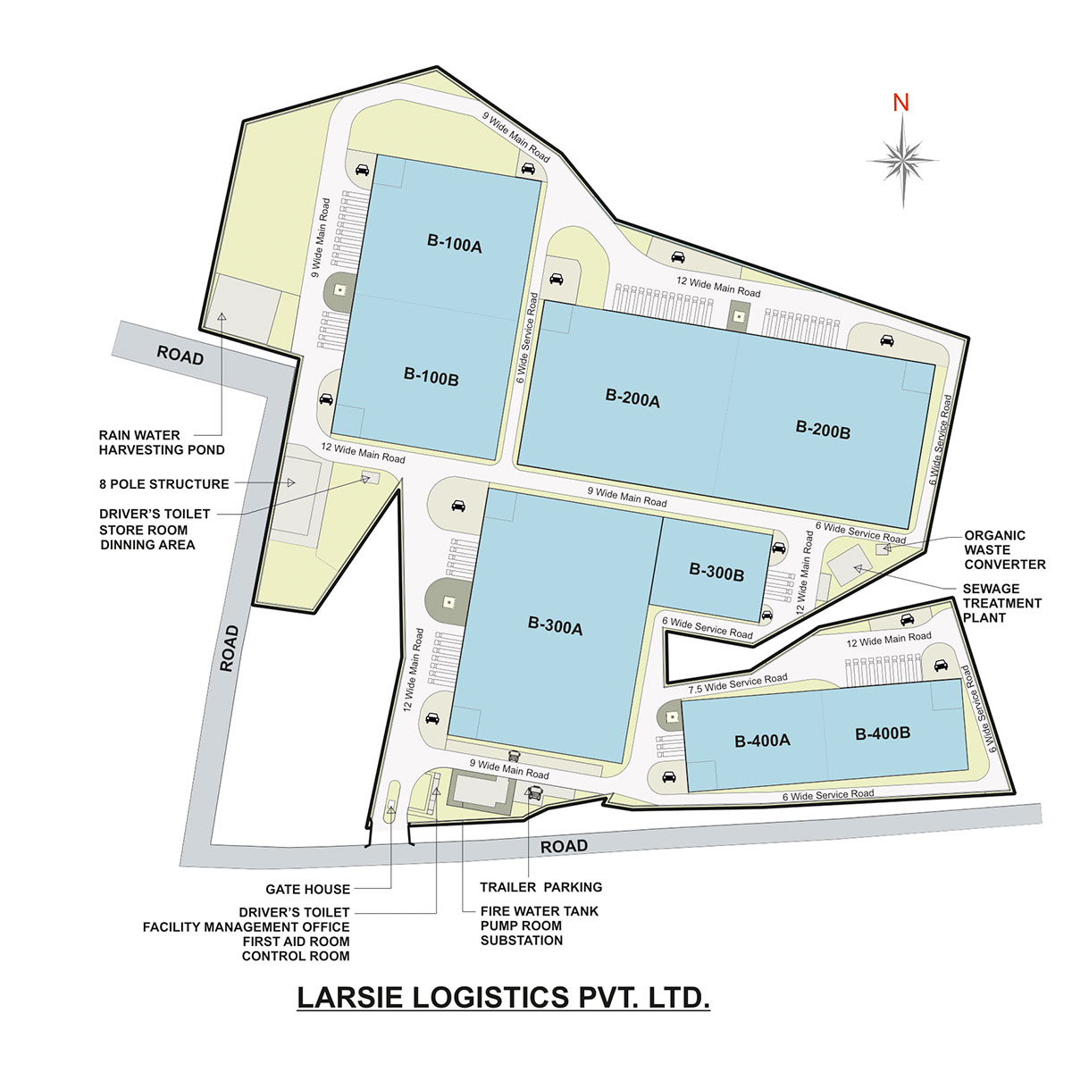 Anatapur Warehouse Master Plan